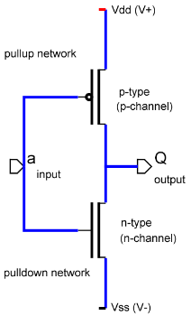 CMOS Inverter (NOT Gate)
